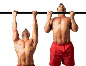 Types of pull-ups 2