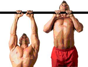 Types of pull-ups 5