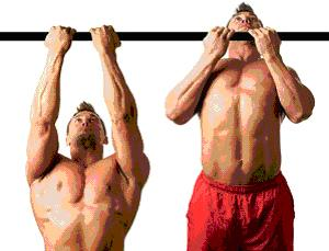 Types of pull-ups 6