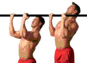 Types of pull-ups 8