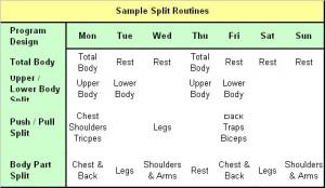 resistance_training_split