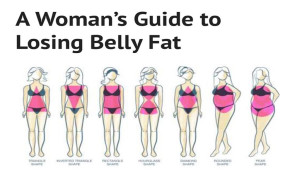 A Woman's Guide To Losing Belly Fat