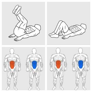 Leg Raises Sixpack Workout