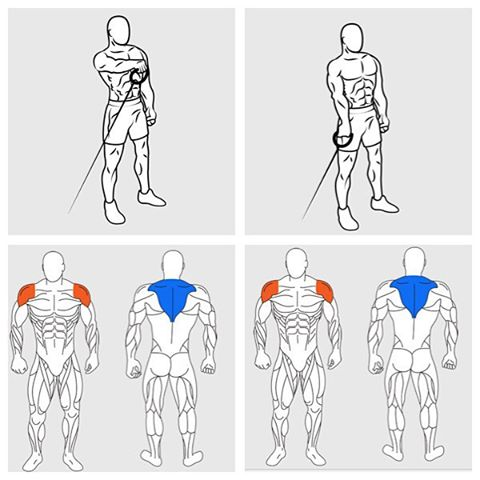 Cable Front Raise Shoulder Workout