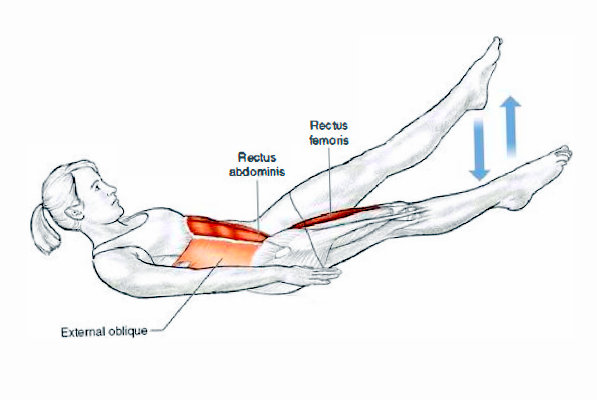 Abs Series: The Flutter Kick | Fitness Workouts & Exercises
