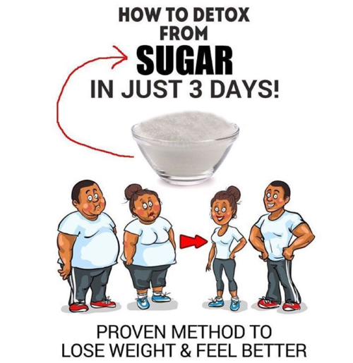 3-Day Sugar Detox Diet