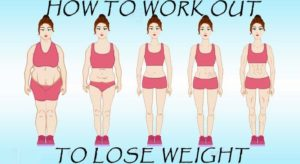 Here's Exactly How to Work Out if You Want to Lose Weight