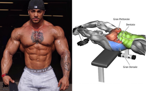 The Best 5 Supersets To Build A Bigger Chest
