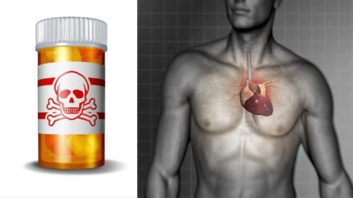 15 Dangerous Ingredients in Supplements You Should Avoid