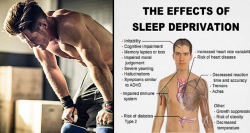 How Does Sleep Deprivation Affect Your Health and Performance